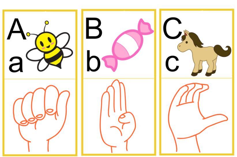 Alfabeto em Libras Infantil