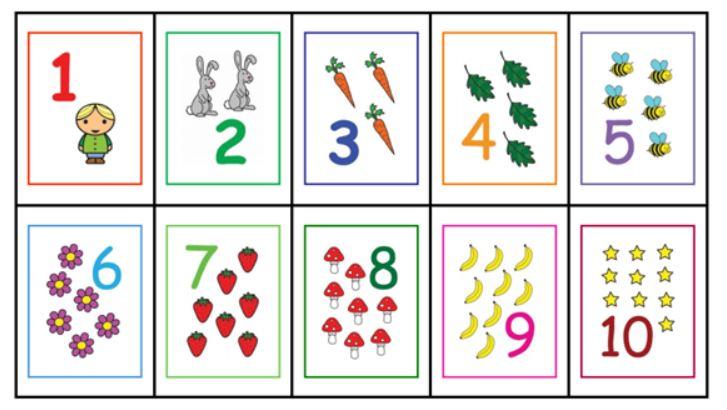Varal de Números para Imprimir